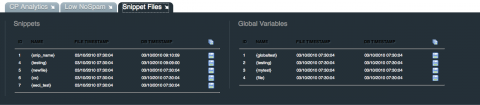 Snippets and Global Variables