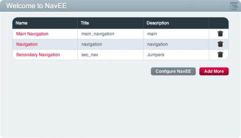 Control Panel - List of Navigations