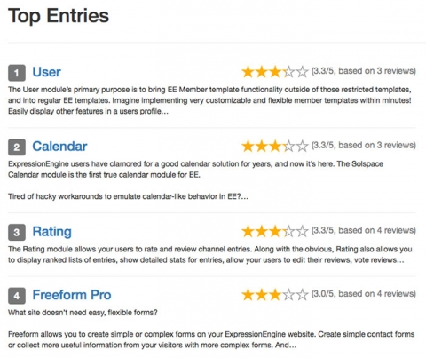 Rating Top Entries list