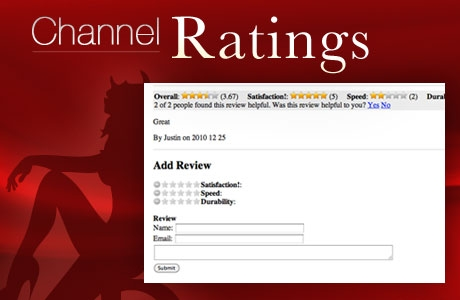 Channel Ratings